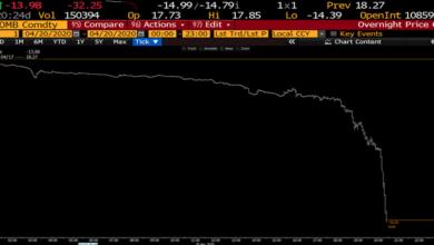 Photo of Cena ropy klesla prvýkrát vhistórií do záporných hodnôt!