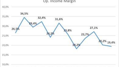 Photo of Komentář analytika: Google Cloud si drží tempo růstu, reklama zpomaluje