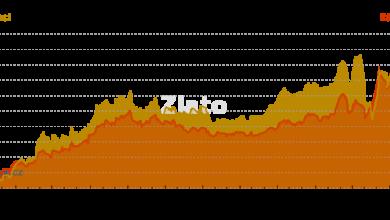 Photo of Stibůrek (TrustWorthy Investment CZ): Zlaté slitky opět míří na trh, který ve stínu koronaviru poodhalil slabá místa některých obchodníků