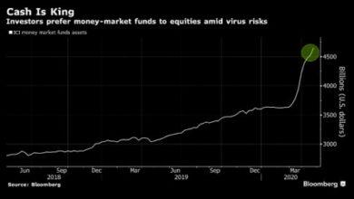 Photo of Světoví boháči čekají snákupem akcií na další pokles