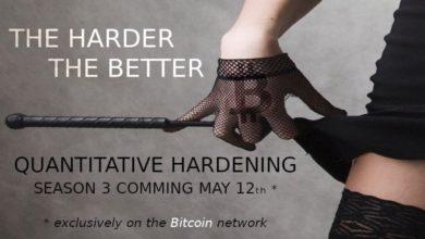 Photo of Bitcoin má za sebou historicky třetí půlení, spekulanti čekají na další explozivní růst ceny