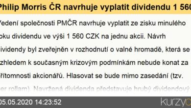 Photo of Philip Morris ČR navrhuje vyplatit dividendu 1560 CZK na akcii (Akciová strategie,Komentář kfirmě)