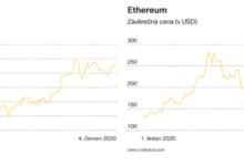 Photo of Nejen komunita kolem kryptoměn čeká razantní zhodnocení bitcoinu. Proč?